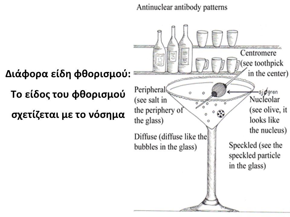 Διάφορα είδη φθορισμού: Το είδος του φθορισμού σχετίζεται με το νόσημα