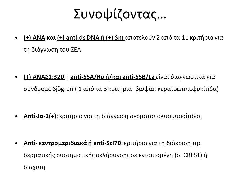 Συνοψίζοντας… (+) ΑΝΑ και (+) anti-ds DNA ή (+) Sm αποτελούν 2 από τα 11 κριτήρια για τη διάγνωση του ΣΕΛ (+) ΑΝΑ≥1:320 ή anti-SSA/Ro ή/και anti-SSB/La είναι διαγνωστικά για σύνδρομο Sjögren ( 1 από τα 3 κριτήρια- βιοψία, κερατοεπιπεφυκίτιδα) Anti-Jo-1(+): κριτήριο για τη διάγνωση δερματοπολυομυοσίτιδας Anti- κεντρομεριδιακά ή anti-Scl70: κριτήρια για τη διάκριση της δερματικής συστηματικής σκλήρυνσης σε εντοπισμένη (σ.