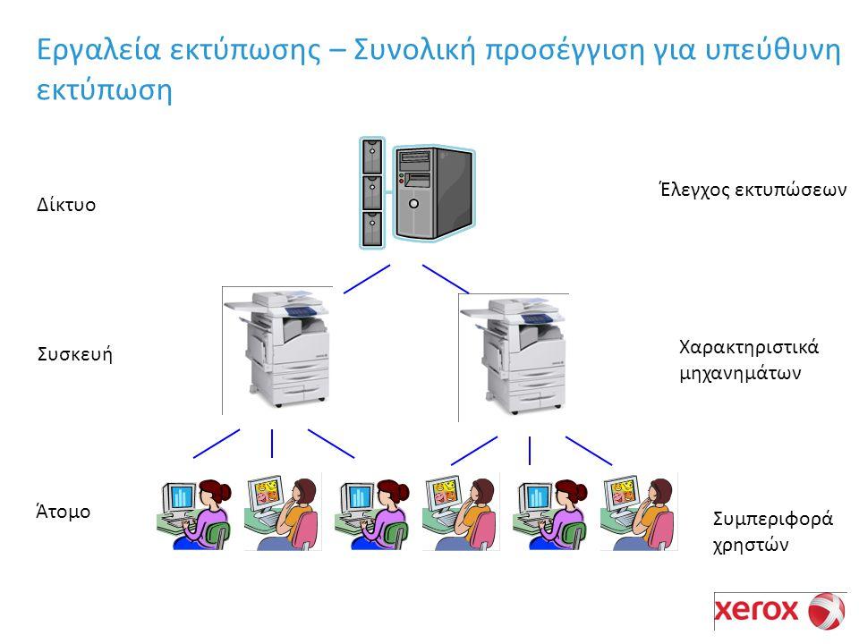 Εργαλεία εκτύπωσης – Συνολική προσέγγιση για υπεύθυνη εκτύπωση Δίκτυο Συσκευή Άτομο Έλεγχος εκτυπώσεων Χαρακτηριστικά μηχανημάτων Συμπεριφορά χρηστών