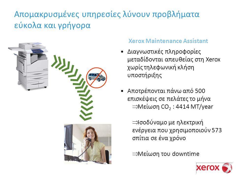 Απομακρυσμένες υπηρεσίες λύνουν προβλήματα εύκολα και γρήγορα Xerox Maintenance Assistant Διαγνωστικές πληροφορίες μεταδίδονται απευθείας στη Xerox χωρίς τηλεφωνική κλήση υποστήριξης Αποτρέπονται πάνω από 500 επισκέψεις σε πελάτες το μήνα  Μείωση CO 2 : 4414 MT/year  Ισοδύναμο με ηλεκτρική ενέργεια που χρησιμοποιούν 573 σπίτια σε ένα χρόνο  Μείωση του downtime