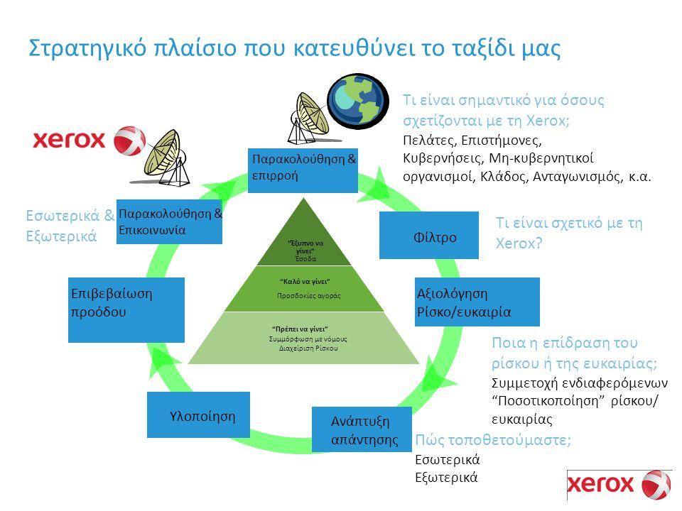 Παρακολούθηση & επιρροή Αξιολόγηση Ρίσκο/ευκαιρία Ανάπτυξη απάντησης Υλοποίηση Επιβεβαίωση προόδου Παρακολούθηση & Επικοινωνία Τι είναι σημαντικό για όσους σχετίζονται με τη Xerox; Πελάτες, Επιστήμονες, Κυβερνήσεις, Μη-κυβερνητικοί οργανισμοί, Κλάδος, Ανταγωνισμός, κ.α.
