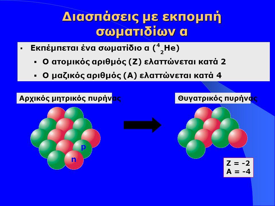 Insert your logo here Διασπάσεις με εκπομπή σωματιδίων α 4 2 Ηe  Εκπέμπεται ένα σωματίδιο α ( 4 2 Ηe)  Ο ατομικός αριθμός (Ζ) ελαττώνεται κατά 2  Ο