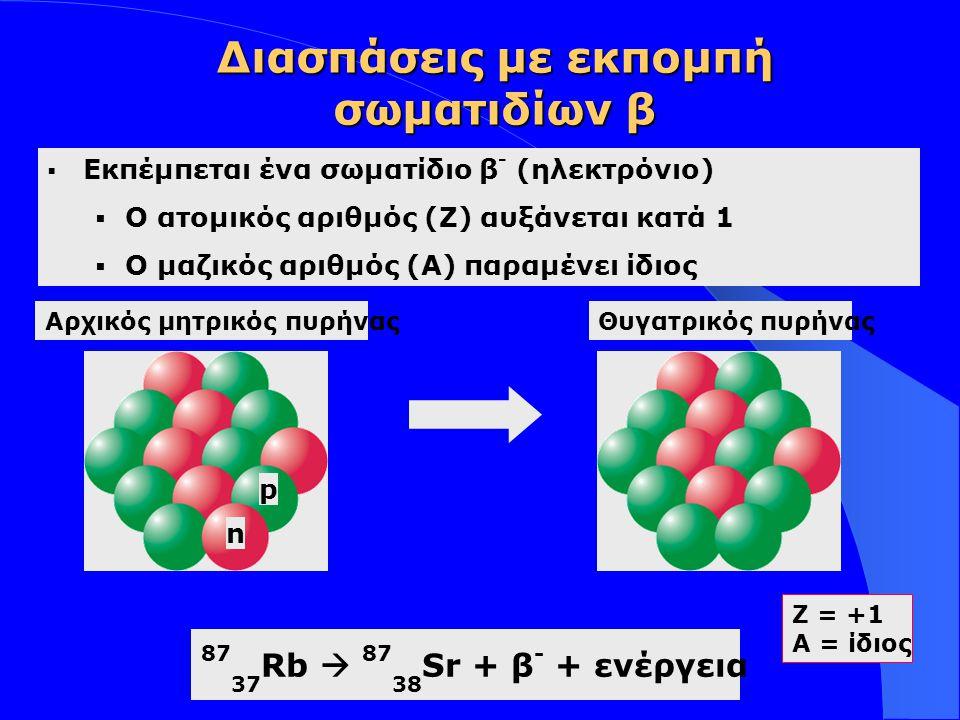 Insert your logo here e-e-  Συλλαμβάνεται ένα τροχιακό ηλεκτρόνιο από τον πυρήνα  Ο ατομικός αριθμός (Ζ) μειώνεται κατά 1  Ο μαζικός αριθμός (Α) παραμένει ίδιος 40 19 K + e -  40 18 Ar + γ + ενέργεια Αρχικός μητρικός πυρήναςΘυγατρικός πυρήνας Ζ = -1 Α = ίδιος n p Διασπάσεις με σύλληψη ηλεκτρονίων