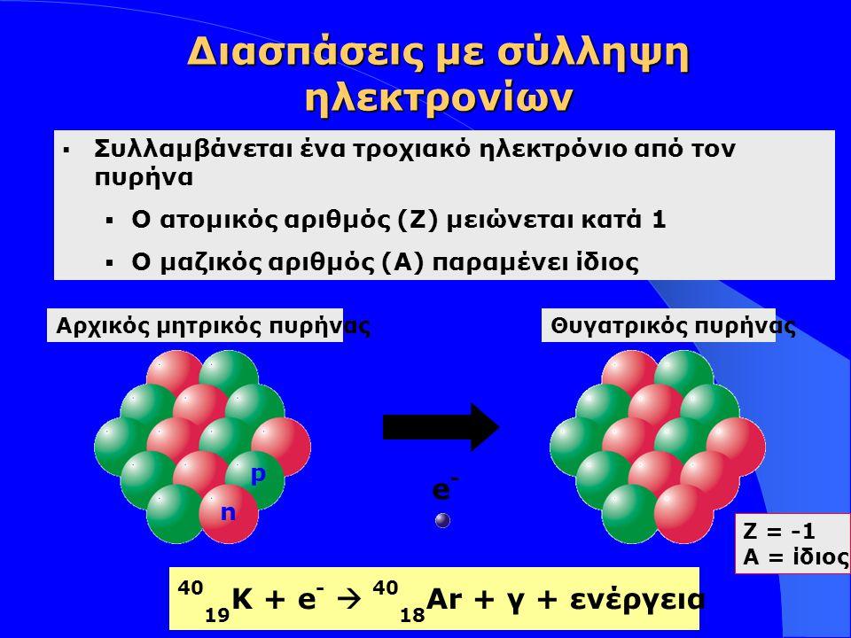 Insert your logo here e-e-  Συλλαμβάνεται ένα τροχιακό ηλεκτρόνιο από τον πυρήνα  Ο ατομικός αριθμός (Ζ) μειώνεται κατά 1  Ο μαζικός αριθμός (Α) πα