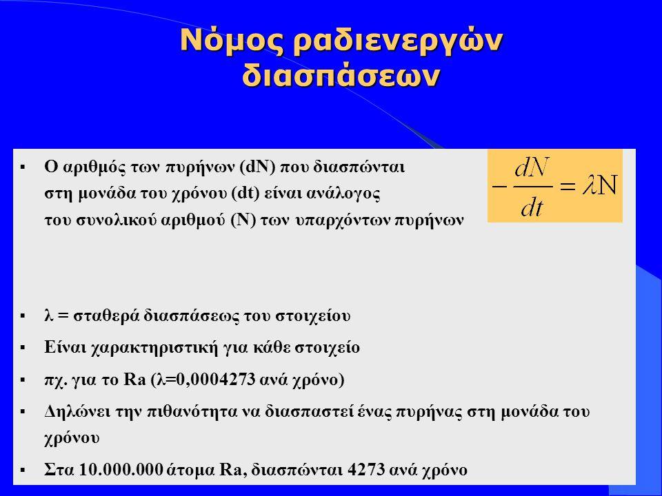 Insert your logo here -ln N = λt + C t=0: N=N o C = -ln N o -ln N = λt - ln N o  -ln N - ln N o = -λt  ln N/N o = -λt  N/N o = e -λt  N = N o e -λt Νόμος ραδιενεργών διασπάσεων