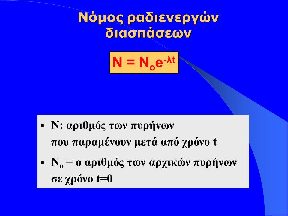 Insert your logo here  Ημιπερίοδος ζωής Τ : χρόνος που απαιτείται για να διασπαστούν οι μισοί από τους αρχικούς πυρήνες ενός ραδιενεργού ισοτόπου  Για κάθε ισότοπο είναι σταθερή και δεν επηρεάζεται από κανένα χημικό ή φυσικό παράγοντα  Σταθερά διασπάσεως λ = 0,693/Τ  N = N o e -λt  N/N o = e -λt   Για την ημιπερίοδο ζωής Τ  N/N o = 1/2  1/2 = e -λT  ln(1/2) = -λΤ  -0,693 = -λΤ  λ = 0,693/Τ Νόμος ραδιενεργών διασπάσεων-χρόνος ημιζωής