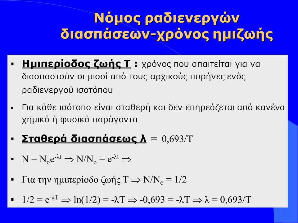 Insert your logo here Αριθμός πυρήνων % Ημιπερίοδοι ζωής Μητρικοί πυρήνες Ν Θυγατρικοί πυρήνες D* 1/2 1/4 1/8 1/16 1/32 Ν = Ν ο · e -λt Ναριθμός αδιάσπαστων πυρήνων σε χρόνο t Ν o αρχικός αριθμός πυρήνων λσταθερά διασπάσεως (αντίστροφη της ημιπεριόδου ζωής) Νόμος ραδιενεργών διασπάσεων-χρόνος ημιζωής