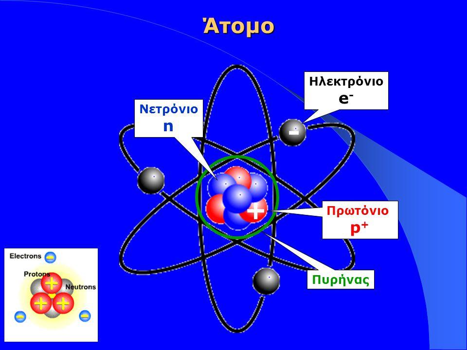 Insert your logo here Το άτομο αποτελείται από ΦορτίοΜάζα  Πρωτόνια +1  Νετρόνια ουδέτερο1  Ηλεκτρόνια -αμελητέα Μάζα ατόμου= Πρωτόνια + Νετρόνια + - Άτομο ηλεκτρικά ουδέτερο  Πρωτόνια = ΗλεκτρόνιαΆτομο