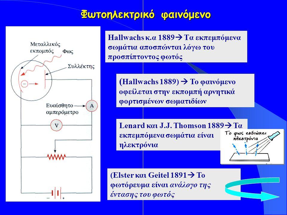 Insert your logo here Φωτοηλεκτρικό φαινόμενο Hallwachs κ.α 1889  Tα εκπεμπόμενα σωμάτια αποσπώνται λόγω του προσπίπτοντος φωτός (Elster και Geitel 1