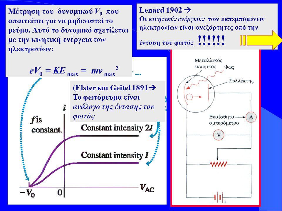Insert your logo here Φωτοηλεκτρικό φαινόμενο:Αξιοπερίεργα πειραματικά δεδομένα: Lenard 1902  δεν εκπέμπονται ηλεκτρόνια αν η συχνότητα είναι μικρότερη μίας τιμής: συχνότητα κατωφλίου Lenard 1902  Οι κινητικές ενέργειες των εκπεμπόμενων ηλεκτρονίων είναι ανεξάρτητες από την ένταση του φωτός !!!!!.
