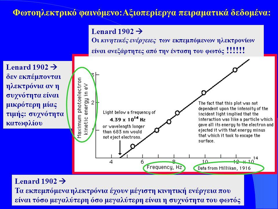 Insert your logo here Συχνότητα κατωφλίου Η μέγιστη κινητική ενέργεια των ηλεκτρονίων δεν εξαρτάται από την ένταση του φωτός Δεν εξηγείται με βάση την κυματική φύση του φωτός Εαν το φως είναι κυματικό φαινόμενο θα πρέπει καθώς αυξάνεται η ένταση του προσπίπτοντος φωτός, δηλαδή καθώς αυξάνεται η ολική ενέργεια που προσπίπτει στην επιφάνεια ) να προσδίδεται αρκετή ενέργεια για την απελευθέρωση ηλεκτρονίων ανεξαρτήτως της συχνότητας της προσπίτπουσας ακτινοβολίας.