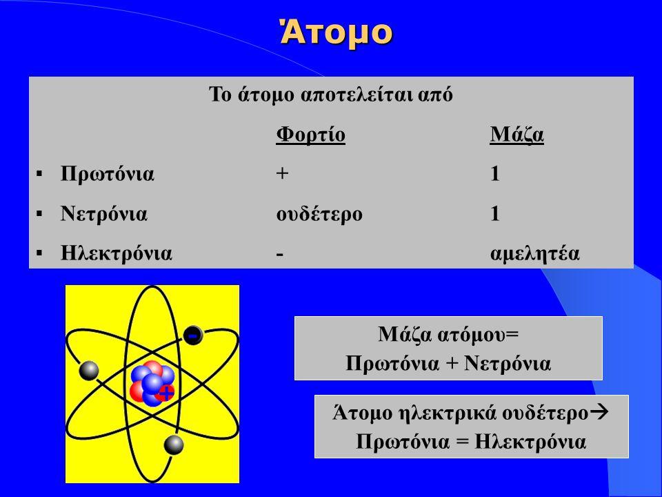 Insert your logo here Το άτομο αποτελείται από ΦορτίοΜάζα  Πρωτόνια +1  Νετρόνια ουδέτερο1  Ηλεκτρόνια -αμελητέα Μάζα ατόμου= Πρωτόνια + Νετρόνια +