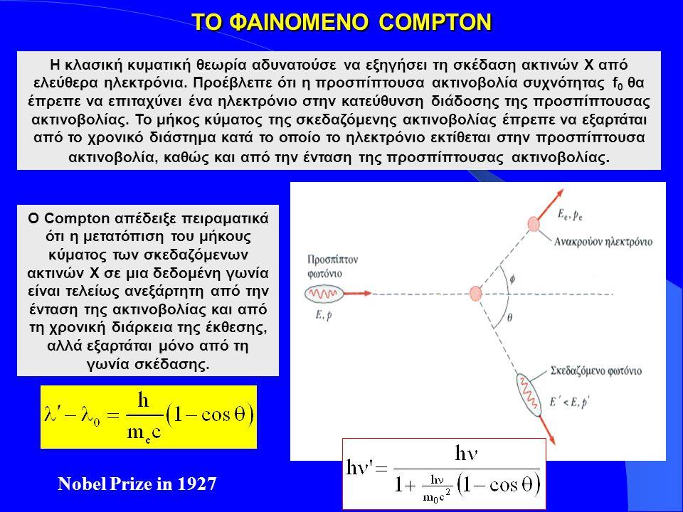 Insert your logo here ΤΟ ΦΑΙΝΟΜΕΝΟ COMPTON Η κλασική κυματική θεωρία αδυνατούσε να εξηγήσει τη σκέδαση ακτινών Χ από ελεύθερα ηλεκτρόνια. Προέβλεπε ότ