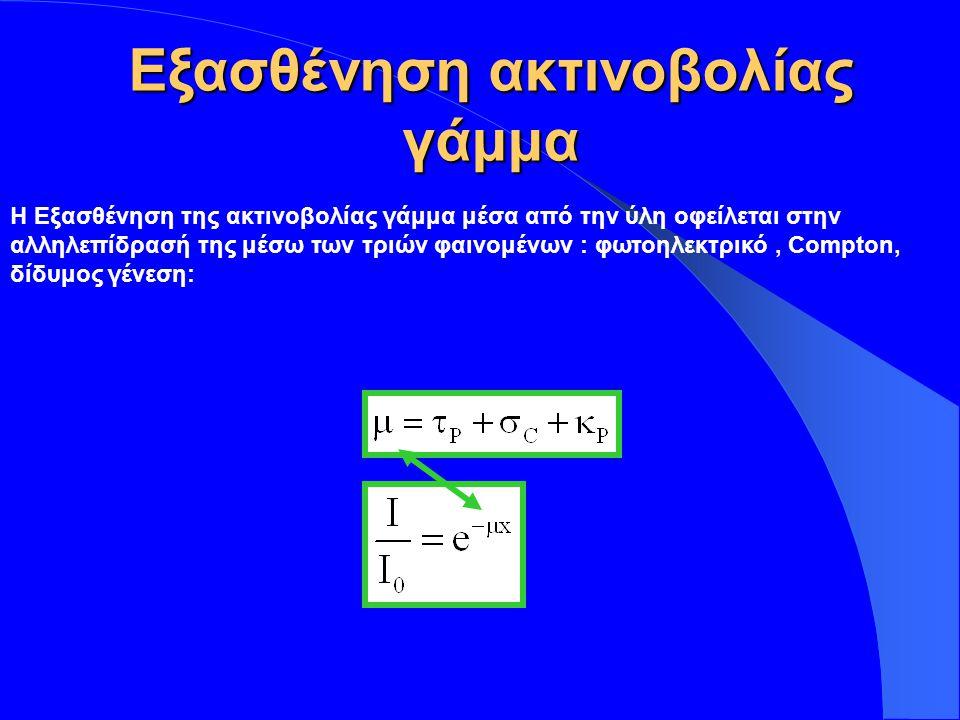 Insert your logo here H Εξασθένηση της ακτινοβολίας γάμμα μέσα από την ύλη οφείλεται στην αλληλεπίδρασή της μέσω των τριών φαινομένων : φωτοηλεκτρικό,