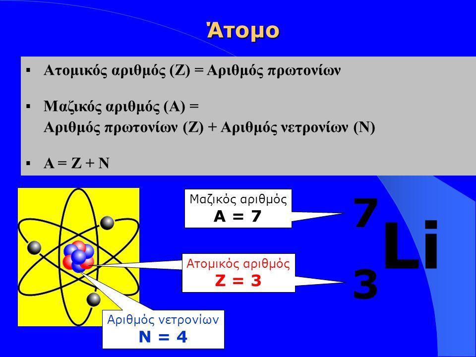 Insert your logo here  Ατομικός αριθμός (Ζ) = Αριθμός πρωτονίων  Μαζικός αριθμός (Α) = Αριθμός πρωτονίων (Ζ) + Αριθμός νετρονίων (Ν)  A = Z + N Li