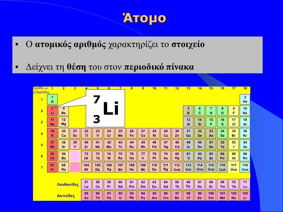 Insert your logo here  Ο ατομικός αριθμός χαρακτηρίζει το στοιχείο  Δείχνει τη θέση του στον περιοδικό πίνακα Li 7373 Άτομο