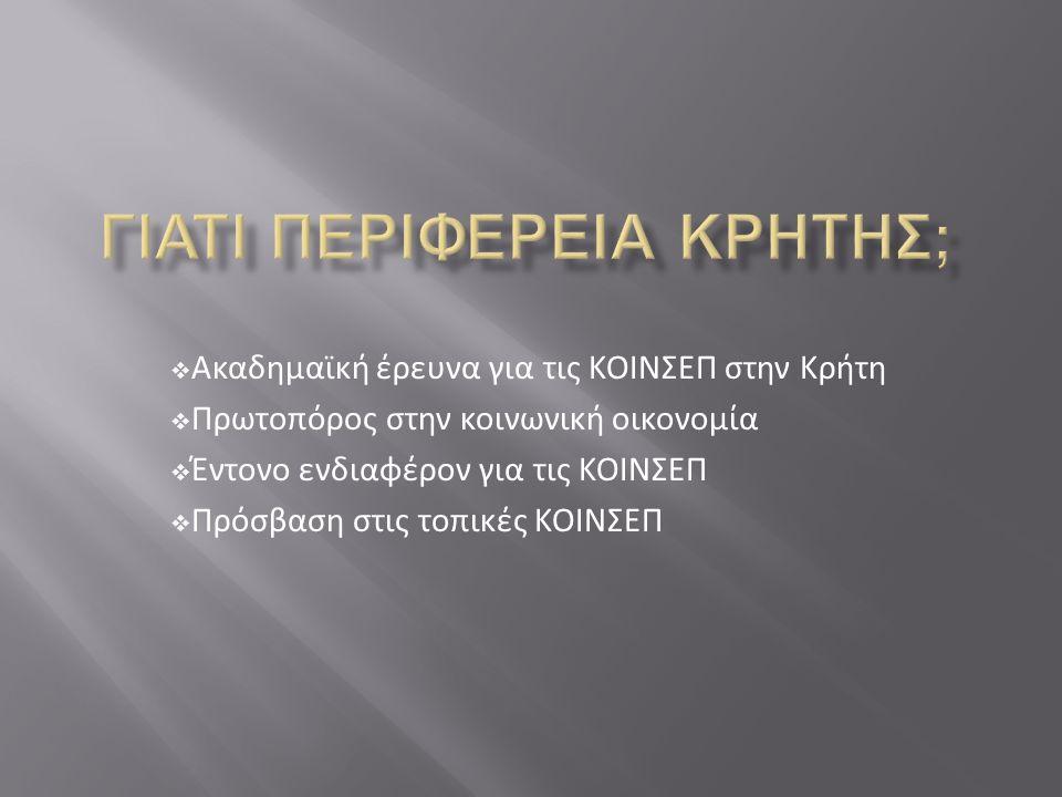  Λίστα από το Μητρώο (Νοέμβριος 2013) και το www.enallaktikos.gr  Διαχωρισμός ΚΟΙΝΣΕΠ-ΚΟΙΣΠΕ-Επιχειρήσεις που σκέφτονται να αλλάξουν νομική μορφή  Προσωπικές συνεντεύξεις  Ερωτηματολόγια  Τηλεφωνικά  Περιγραφική/ποιοτική ανάλυση