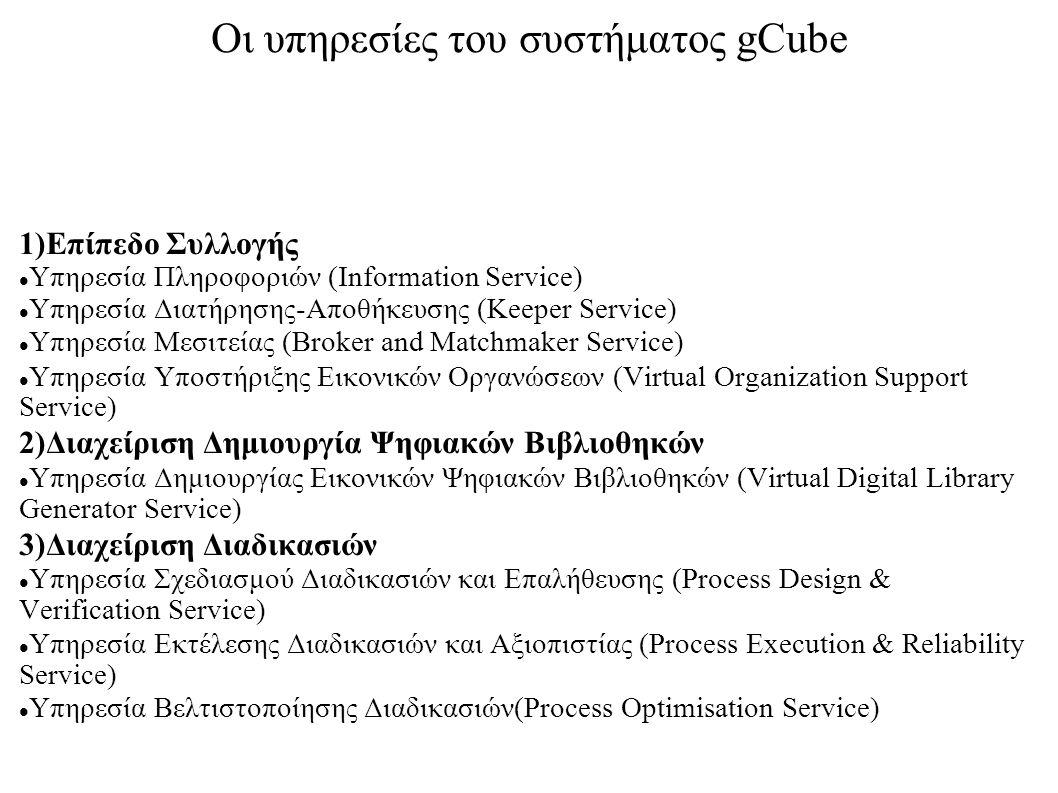 Οι υπηρεσίες του συστήματος gCube 1)Επίπεδο Συλλογής Υπηρεσία Πληροφοριών (Information Service) Υπηρεσία Διατήρησης-Αποθήκευσης (Keeper Service) Υπη