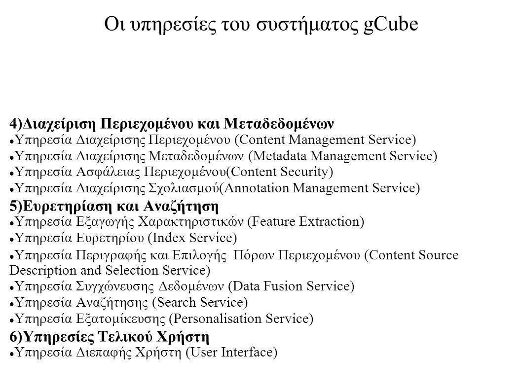 Οι υπηρεσίες του συστήματος gCube 4)Διαχείριση Περιεχομένου και Μεταδεδομένων Υπηρεσία Διαχείρισης Περιεχομένου (Content Management Service) Υπηρεσία