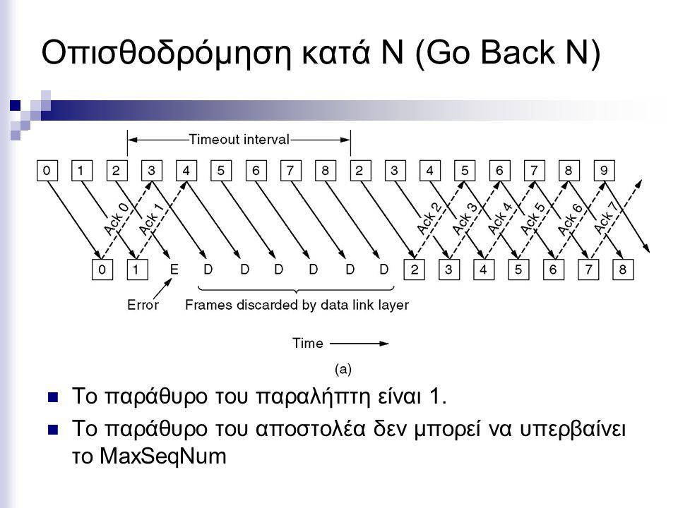 Οπισθοδρόμηση κατά Ν (Go Back N) Το παράθυρο του παραλήπτη είναι 1. Το παράθυρο του αποστολέα δεν μπορεί να υπερβαίνει το MaxSeqNum