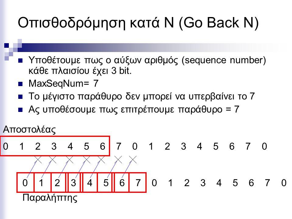 Οπισθοδρόμηση κατά Ν (Go Back N) Υποθέτουμε πως ο αύξων αριθμός (sequence number) κάθε πλαισίου έχει 3 bit. MaxSeqNum= 7 Το μέγιστο παράθυρο δεν μπορε