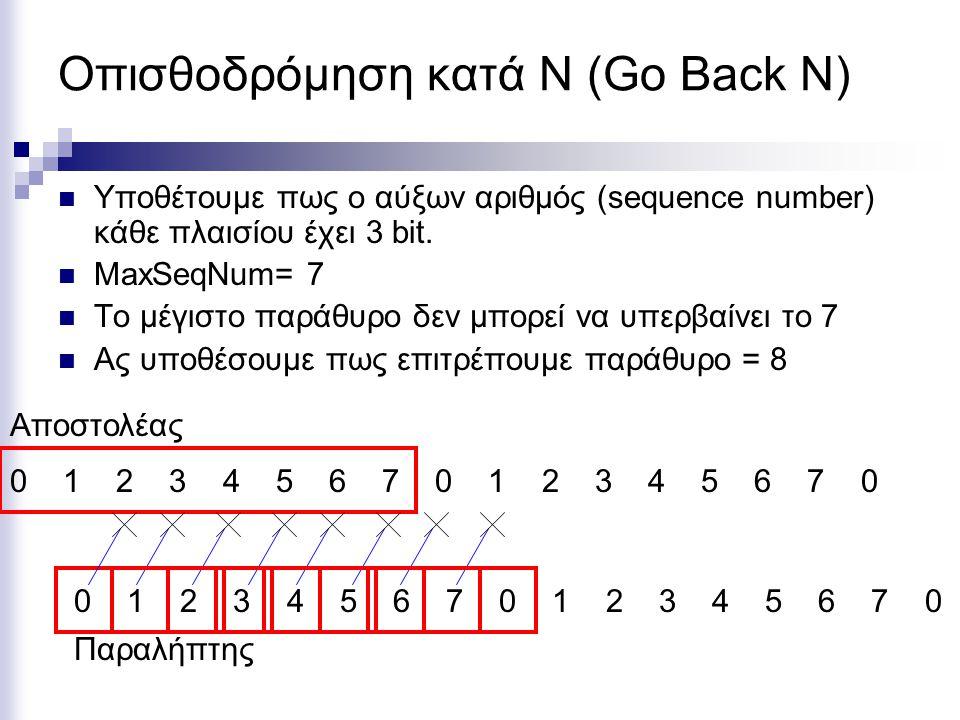 Οπισθοδρόμηση κατά Ν (Go Back N) Υποθέτουμε πως ο αύξων αριθμός (sequence number) κάθε πλαισίου έχει 3 bit.
