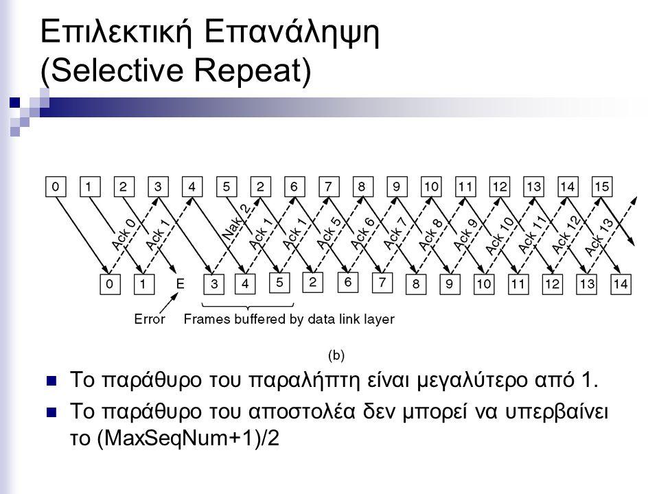 Επιλεκτική Επανάληψη (Selective Repeat) Το παράθυρο του παραλήπτη είναι μεγαλύτερο από 1. Το παράθυρο του αποστολέα δεν μπορεί να υπερβαίνει το (MaxSe