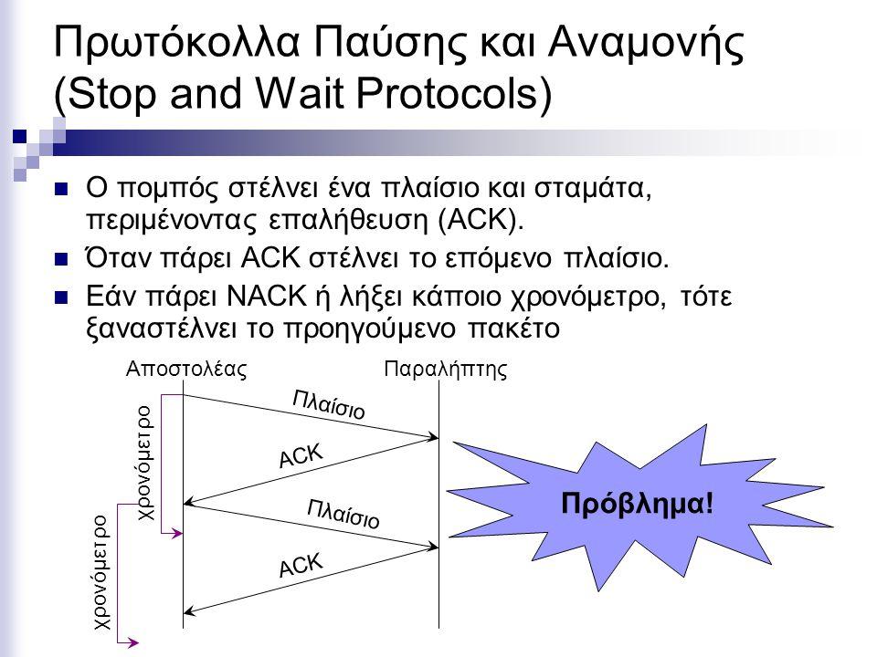 Πρωτόκολλα Παύσης και Αναμονής (Stop and Wait Protocols) Ο πομπός στέλνει ένα πλαίσιο και σταμάτα, περιμένοντας επαλήθευση (ACK). Όταν πάρει ACK στέλν