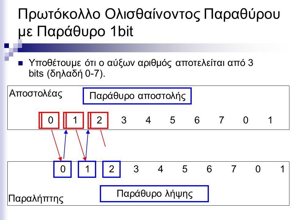 Πρωτόκολλο Ολισθαίνοντος Παραθύρου με Παράθυρο 1bit Υποθέτουμε ότι ο αύξων αριθμός αποτελείται από 3 bits (δηλαδή 0-7). Αποστολέας Παραλήπτης 0 1 2 3