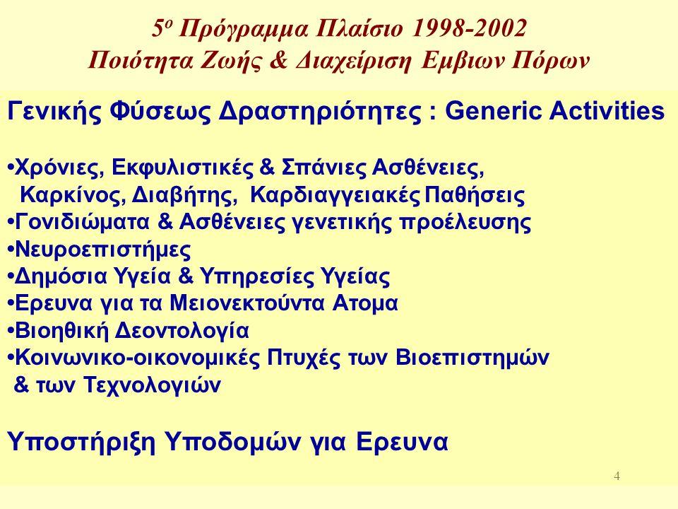 4 5 ο Πρόγραμμα Πλαίσιο 1998-2002 Ποιότητα Ζωής & Διαχείριση Εμβιων Πόρων Γενικής Φύσεως Δραστηριότητες : Generic Activities Χρόνιες, Εκφυλιστικές & Σ