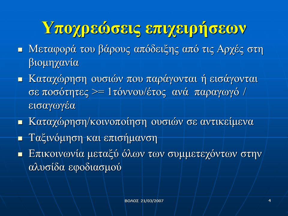 ΒΟΛΟΣ 21/03/2007 5 Υποστήριξη επιχειρήσεων Η πλειονότητα των Ελληνικών επιχειρήσεων είναι Μικρού έως Μεσαίου μεγέθους Δεν διαθέτουν επαρκή τεχνογνωσία για να ανταποκριθούν στις απαιτήσεις του Κανονισμού Το κόστος προσαρμογής στις απαιτήσεις της νέας νομοθεσίας μεγάλο Τα κράτη μέλη πρέπει να συγκροτήσουν γραφεία υποστήριξης για να παρέχουν συμβουλές σε παραγωγούς, εισαγωγείς, μεταγενέστερους χρήστες και σε κάθε άλλο ενδιαφερόμενο, ιδίως όσον αφορά την καταχώρηση ουσιών Τα κράτη μέλη πρέπει να συγκροτήσουν γραφεία υποστήριξης για να παρέχουν συμβουλές σε παραγωγούς, εισαγωγείς, μεταγενέστερους χρήστες και σε κάθε άλλο ενδιαφερόμενο, ιδίως όσον αφορά την καταχώρηση ουσιών