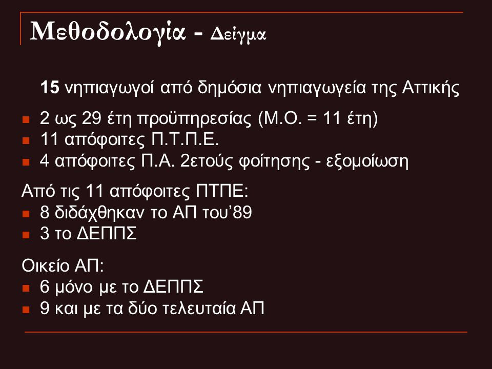Μεθοδολογία - Δείγμα 15 νηπιαγωγοί από δημόσια νηπιαγωγεία της Αττικής 2 ως 29 έτη προϋπηρεσίας (Μ.Ο. = 11 έτη) 11 απόφοιτες Π.Τ.Π.Ε. 4 απόφοιτες Π.Α.
