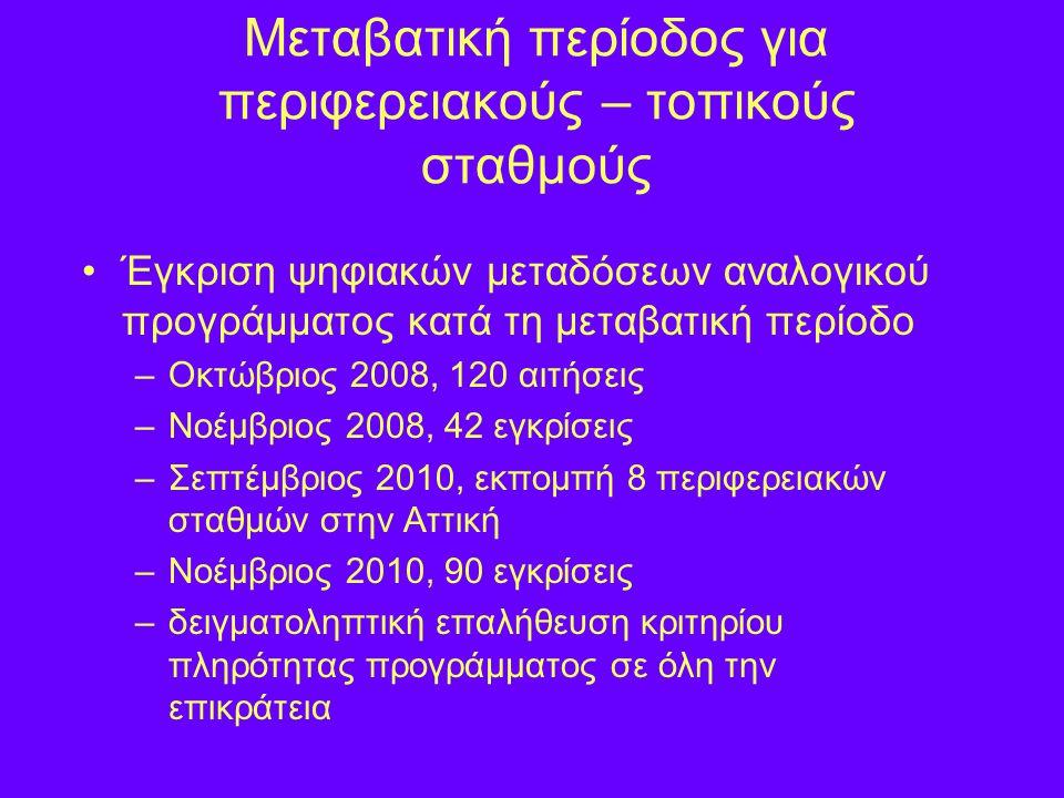 Μεταβατική περίοδος για περιφερειακούς – τοπικούς σταθμούς Έγκριση ψηφιακών μεταδόσεων αναλογικού προγράμματος κατά τη μεταβατική περίοδο –Οκτώβριος 2008, 120 αιτήσεις –Νοέμβριος 2008, 42 εγκρίσεις –Σεπτέμβριος 2010, εκπομπή 8 περιφερειακών σταθμών στην Αττική –Νοέμβριος 2010, 90 εγκρίσεις –δειγματοληπτική επαλήθευση κριτηρίου πληρότητας προγράμματος σε όλη την επικράτεια