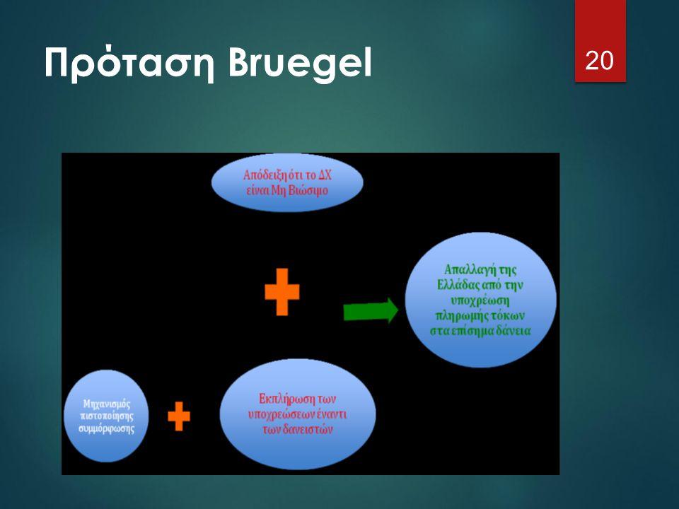 Πρό 20 Πρόταση Bruegel