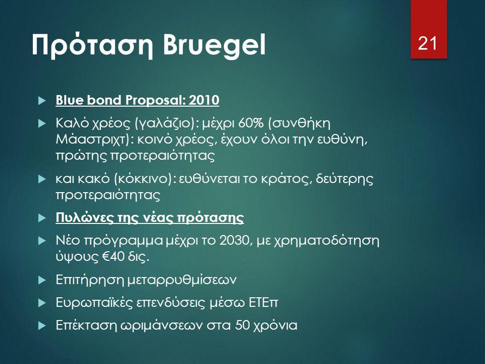  Blue bond Proposal: 2010  Καλό χρέος (γαλάζιο): μέχρι 60% (συνθήκη Μάαστριχτ): κοινό χρέος, έχουν όλοι την ευθύνη, πρώτης προτεραιότητας  και κακό