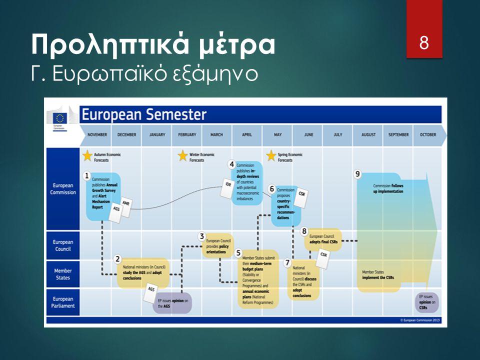 Προληπτικά μέτρα Γ. Ευρωπαϊκό εξάμηνο 8