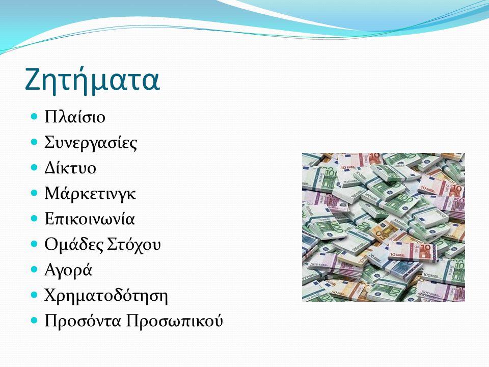 Ζητήματα Πλαίσιο Συνεργασίες Δίκτυο Μάρκετινγκ Επικοινωνία Ομάδες Στόχου Αγορά Χρηματοδότηση Προσόντα Προσωπικού
