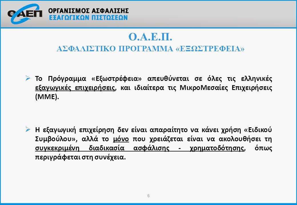 6 Ο.Α.Ε.Π. ΑΣΦΑΛΙΣΤΙΚΟ ΠΡΟΓΡΑΜΜΑ «ΕΞΩΣΤΡΕΦΕΙΑ»  Το Πρόγραμμα «Εξωστρέφεια» απευθύνεται σε όλες τις ελληνικές εξαγωγικές επιχειρήσεις, και ιδιαίτερα τ