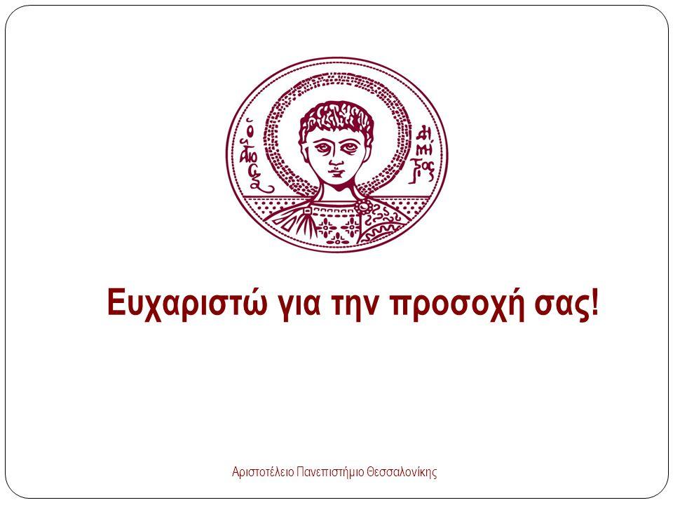 Ευχαριστώ για την προσοχή σας! Αριστοτέλειο Πανεπιστήμιο Θεσσαλονίκης