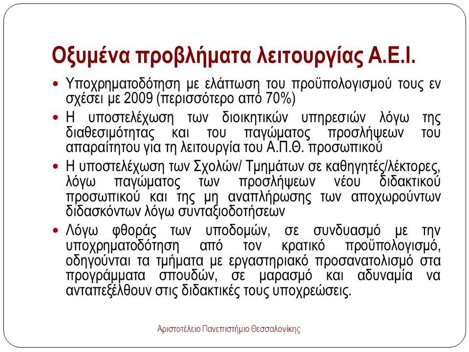 Οξυμένα προβλήματα λειτουργίας Α.Ε.Ι. Αριστοτέλειο Πανεπιστήμιο Θεσσαλονίκης Υποχρηματοδότηση με ελάττωση του προϋπολογισμού τους εν σχέσει με 2009 (π