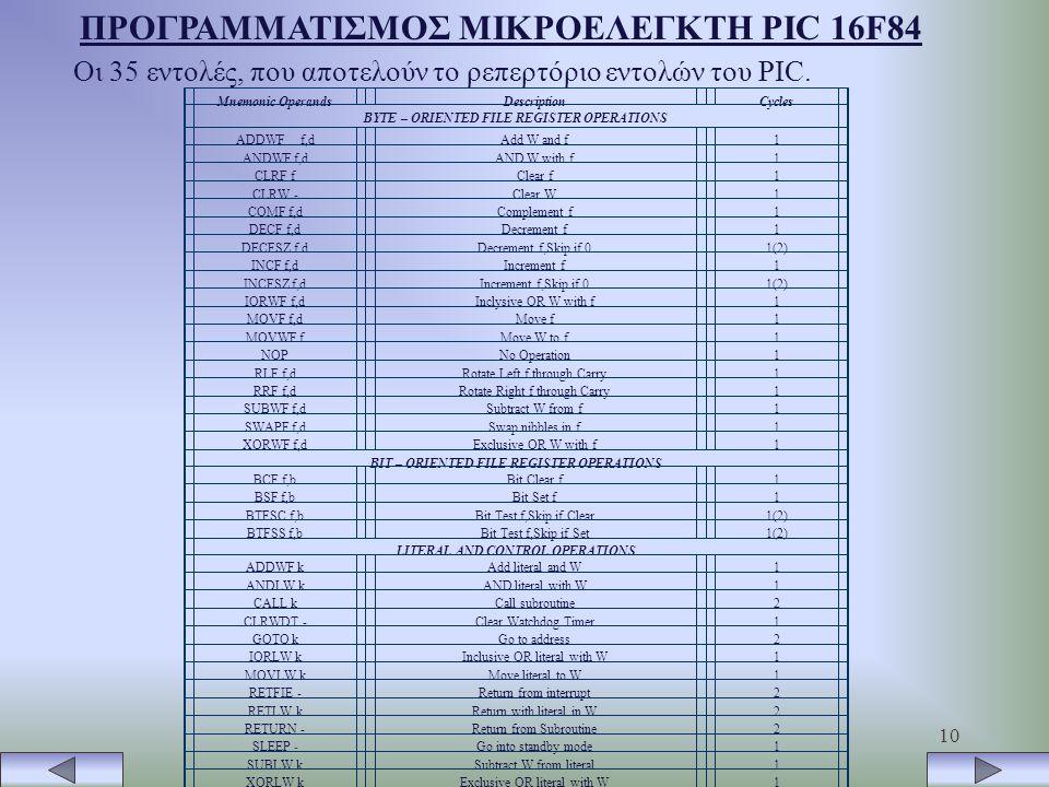 10 ΠΡΟΓΡΑΜΜΑΤΙΣΜΟΣ ΜΙΚΡΟΕΛΕΓΚΤΗ PIC 16F84 Οι 35 εντολές, που αποτελούν το ρεπερτόριο εντολών του PIC.