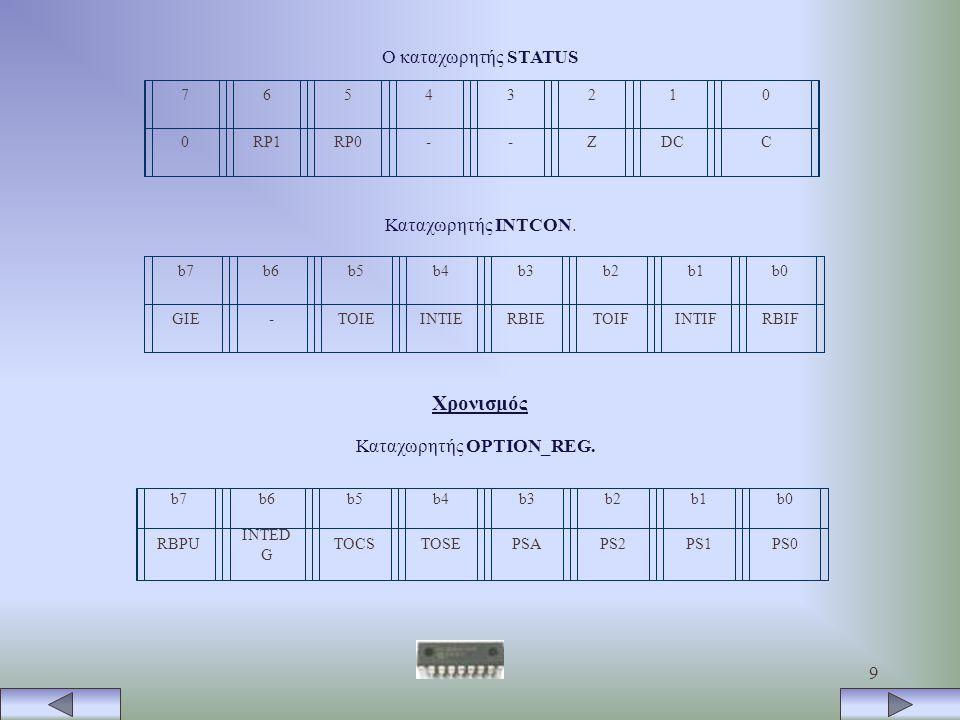9 Ο καταχωρητής STATUS 76543210 0RP1RP0--ZDCC Καταχωρητής INTCON.