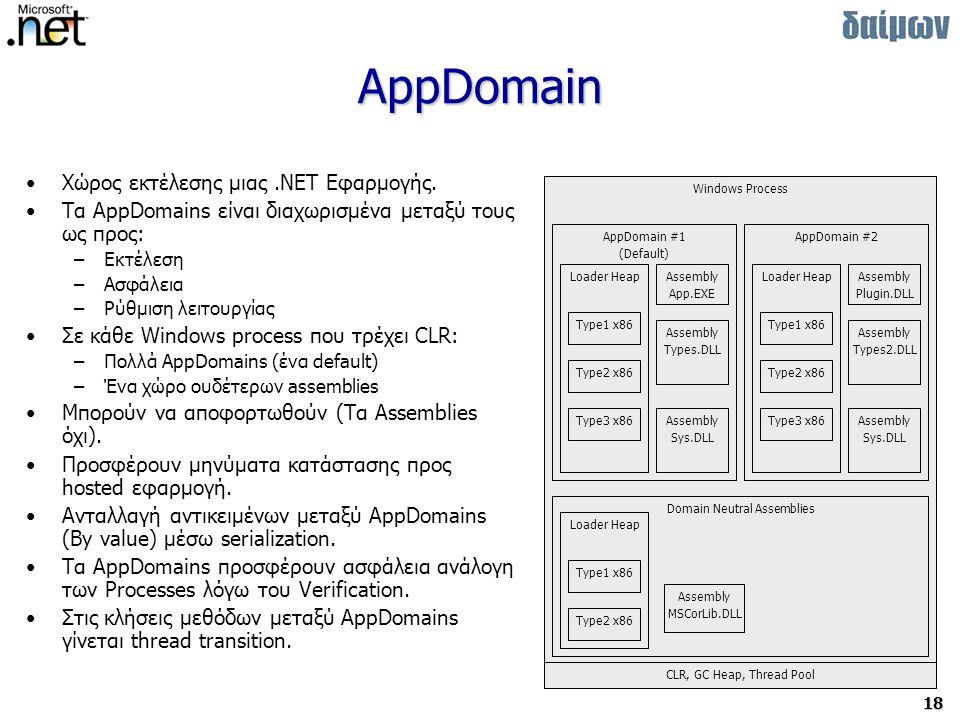 18 AppDomain Χώρος εκτέλεσης μιας.NET Εφαρμογής.
