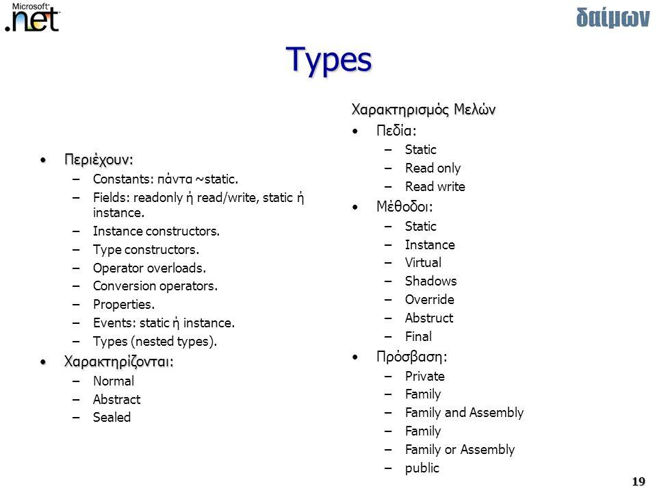 19 Types Περιέχουν:Περιέχουν: –Constants: πάντα ~static.