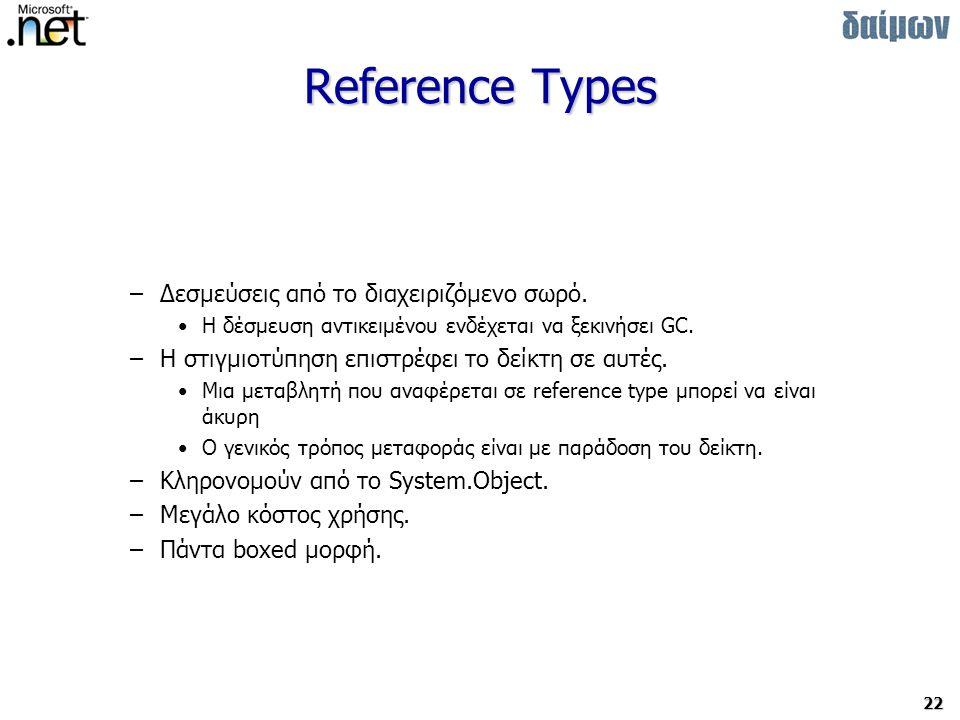 22 Reference Types –Δεσμεύσεις από το διαχειριζόμενο σωρό.