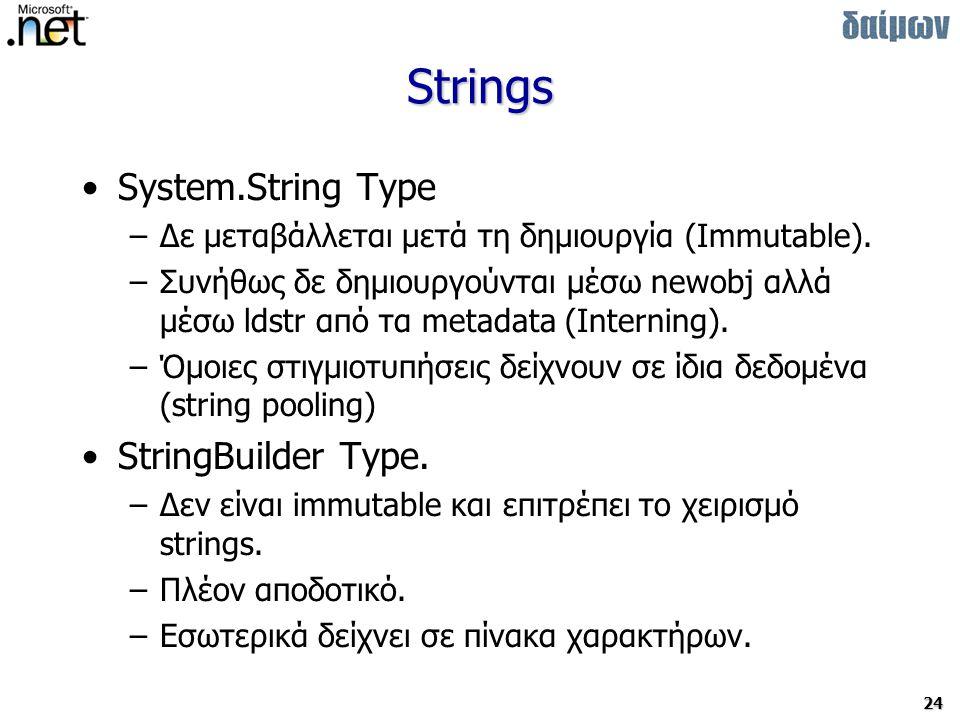 24 Strings System.String Type –Δε μεταβάλλεται μετά τη δημιουργία (Immutable).