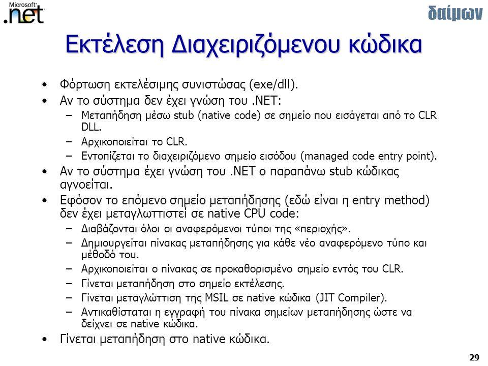 29 Εκτέλεση Διαχειριζόμενου κώδικα Φόρτωση εκτελέσιμης συνιστώσας (exe/dll).