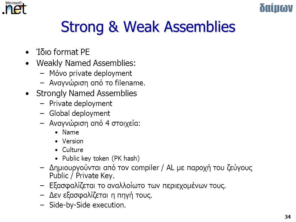 34 Strong & Weak Assemblies Ίδιο format PE Weakly Named Assemblies: –Μόνο private deployment –Αναγνώριση από το filename.
