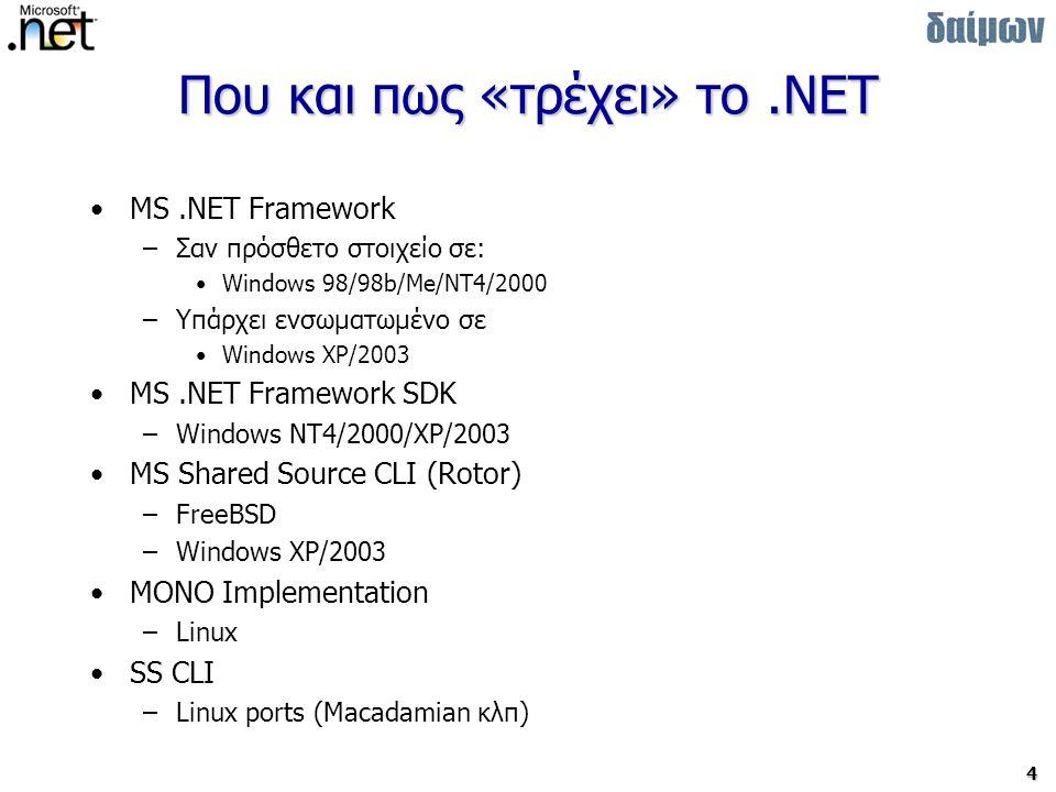 15 Assemblies - Executables Managed Modules –Παράγονται από τους μεταγλωττιστές –Επικεφαλίδες (PE & CLR) –Μεταδεδομένα (Metadata) –Κώδικας ενδιάμεσης γλώσσας (IL Code) Assemblies –Παράγονται από τους linkers/μεταγλωττιστές –Πλήρως αυτοπεριγραφόμενες δομικές μονάδες –Λογική μονάδα ομαδοποίησης εκτελέσιμων αρχείων (modules) και αρχείων πόρων (resource files) –Ελάχιστη μονάδα επαναχρησιμοποίησης, ασφάλειας και διαχείρισης έκδοσης –Αποτελούνται από 1 ή περισσότερα αρχεία –Περιέχουν ειδικά μεταδεδομένα (manifest) –Στατικά ή Δυναμικά –Ισχυρά ή αδύναμα ονομασμένα.