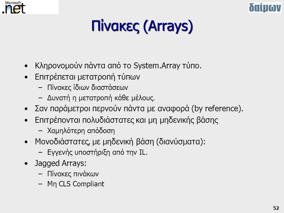 52 Πίνακες (Arrays) Κληρονομούν πάντα από το System.Array τύπο.